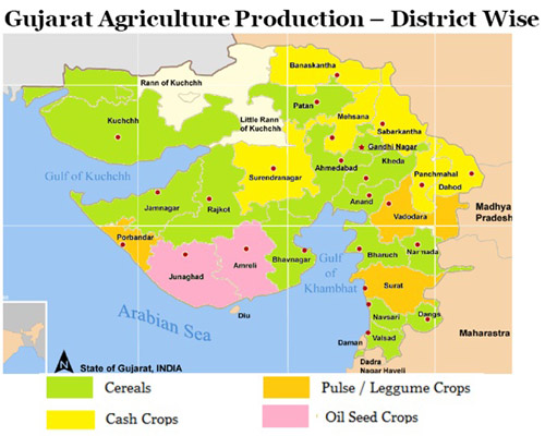 Agriculture - Sector Overview